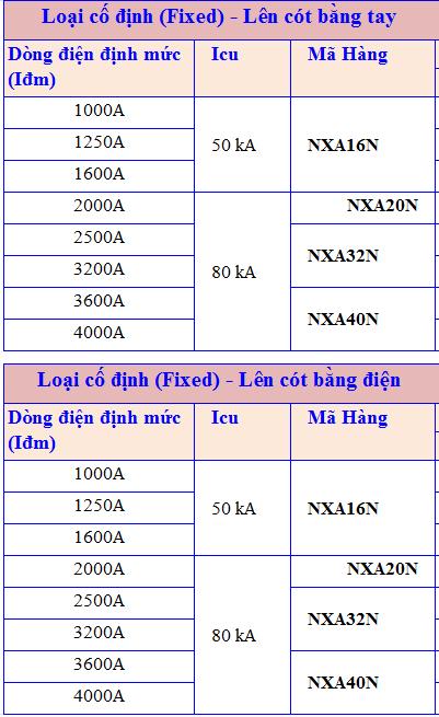 Bang-phan-loai-may-cat-khong-khi-dong-NXA
