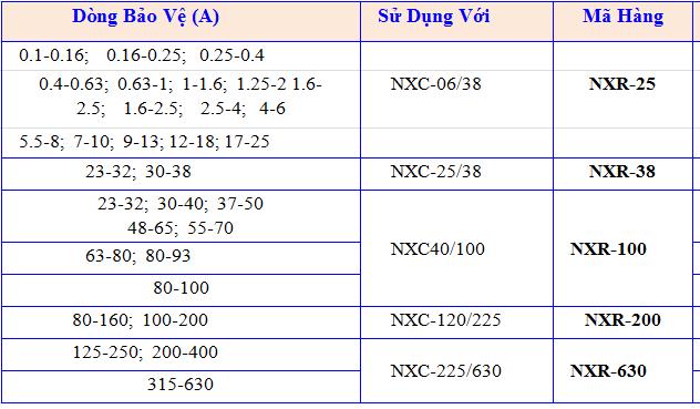RELAY-NHIET-DONG-NXR-DONG-BAO-VE-TU-0.1-DEN-630A